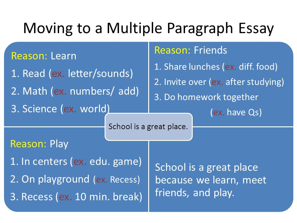 Moving to a Multiple Paragraph Essay