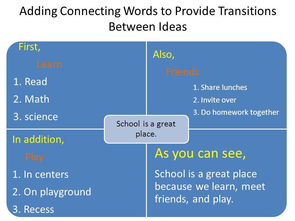 Adding Connecting Words to Provide Transitions Between Ideas