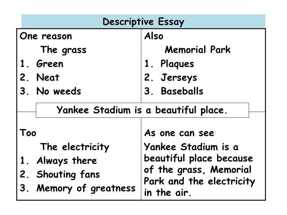 descriptive essays about memories
