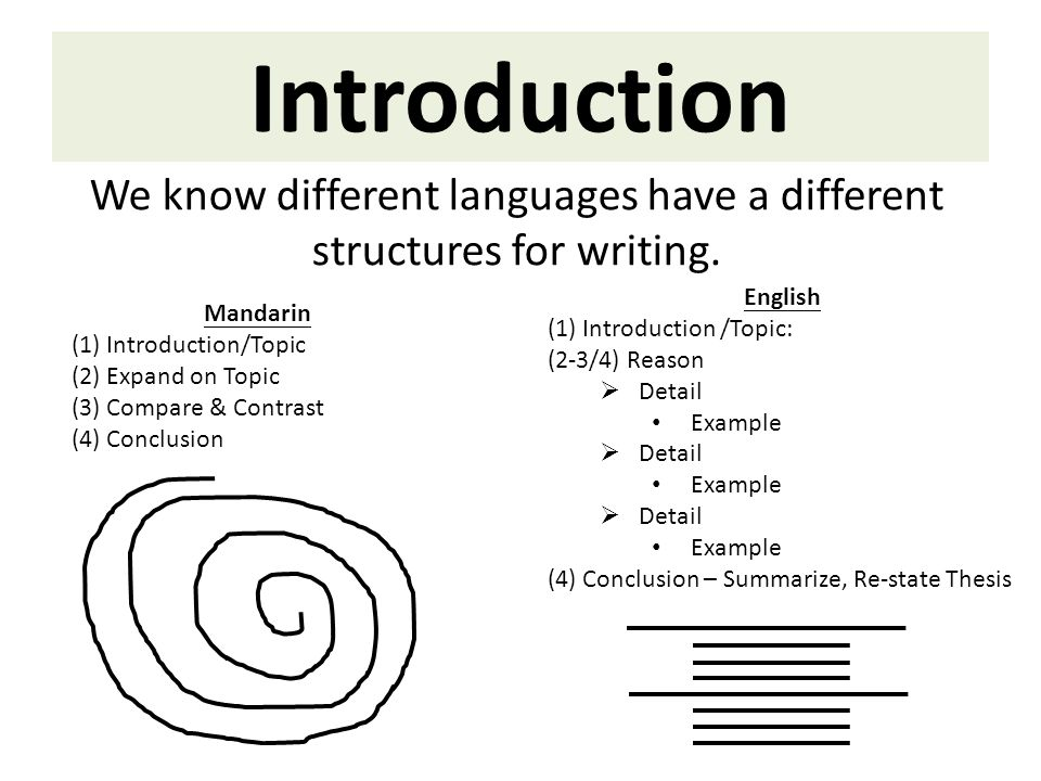 We know different languages have a different structures for writing.