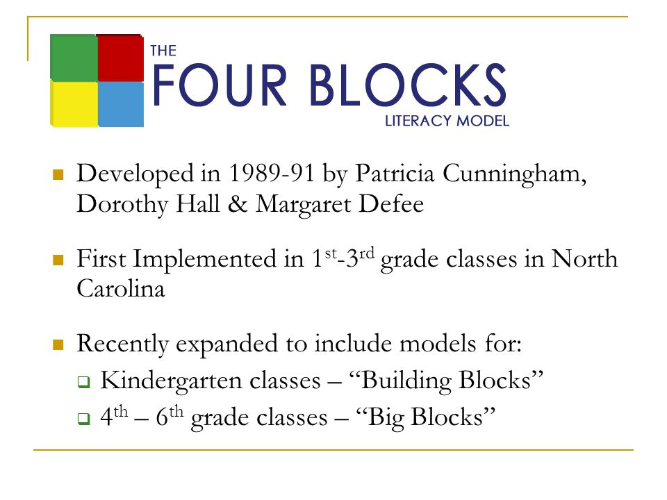 First Implemented in 1st-3rd grade classes in North Carolina