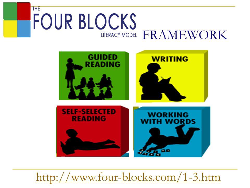 FRAMEWORK http://www.four-blocks.com/1-3.htm