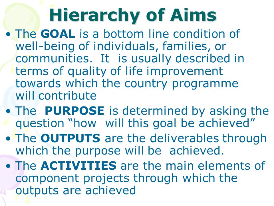 Hierarchy of Aims