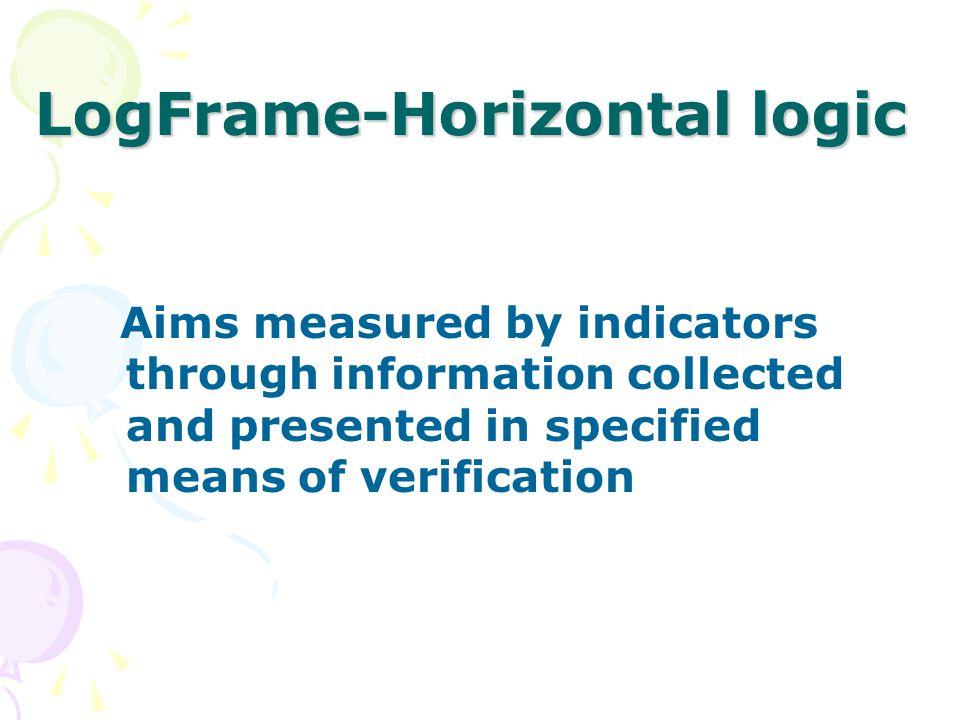 LogFrame-Horizontal logic