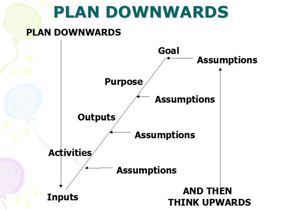 PLAN DOWNWARDS PLAN DOWNWARDS Goal Assumptions Assumptions Assumptions