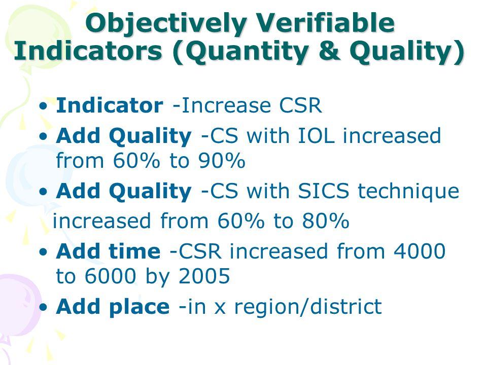 Objectively Verifiable Indicators (Quantity & Quality)