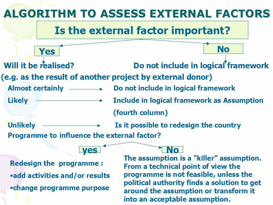 ALGORITHM TO ASSESS EXTERNAL FACTORS