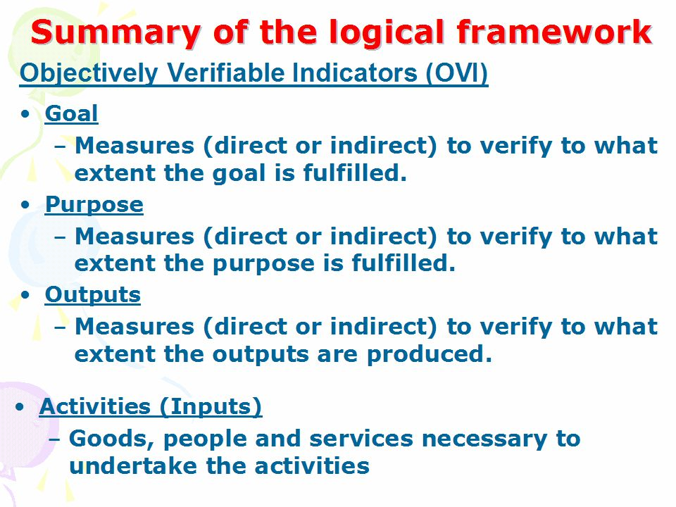 Summary of the logical framework