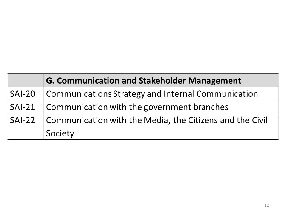 G. Communication and Stakeholder Management