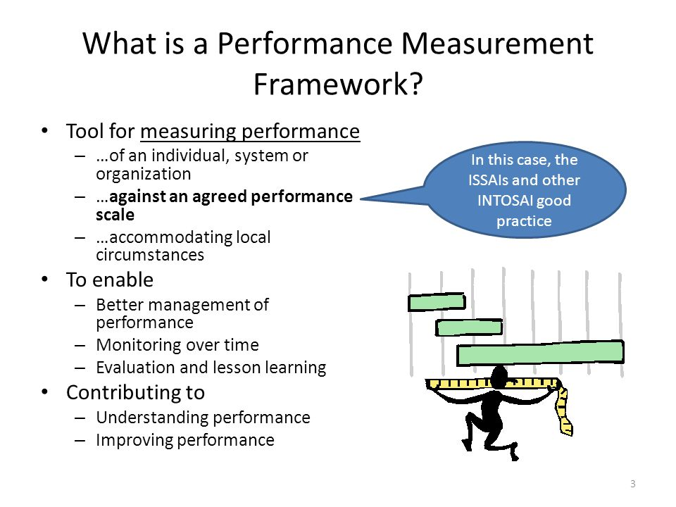 What is a Performance Measurement Framework