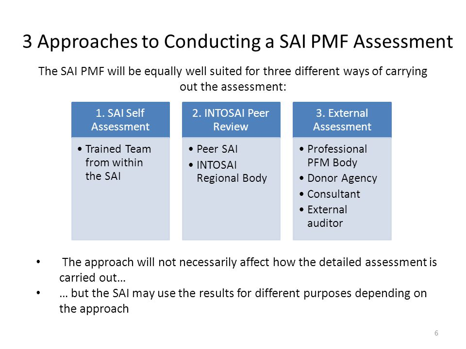 3 Approaches to Conducting a SAI PMF Assessment