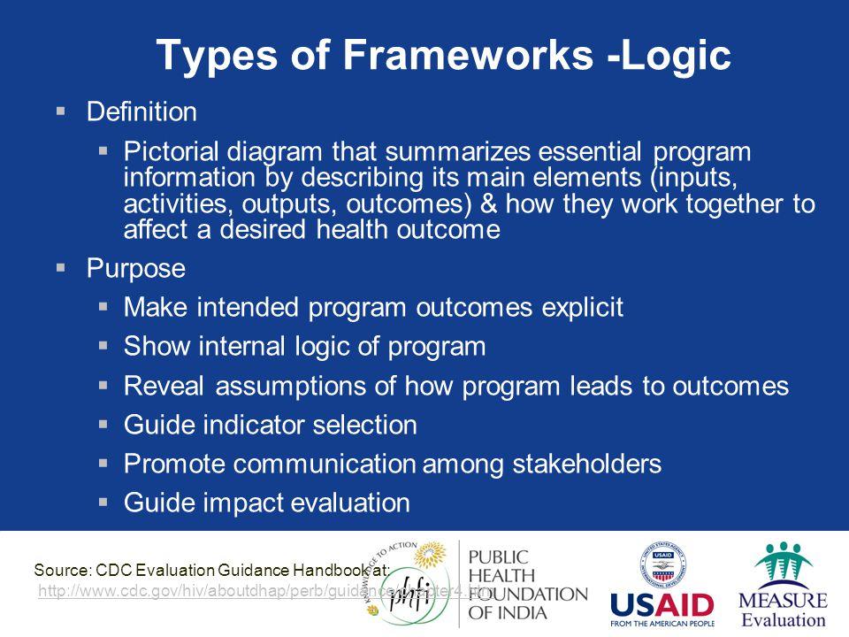 Types of Frameworks -Logic