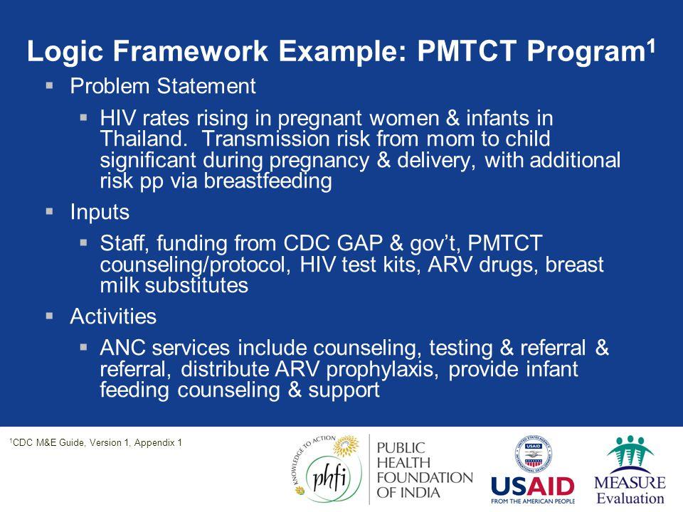 Logic Framework Example: PMTCT Program1