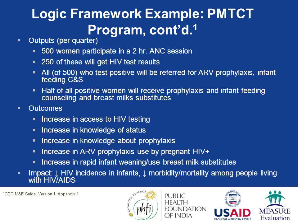 Logic Framework Example: PMTCT Program, cont'd.1