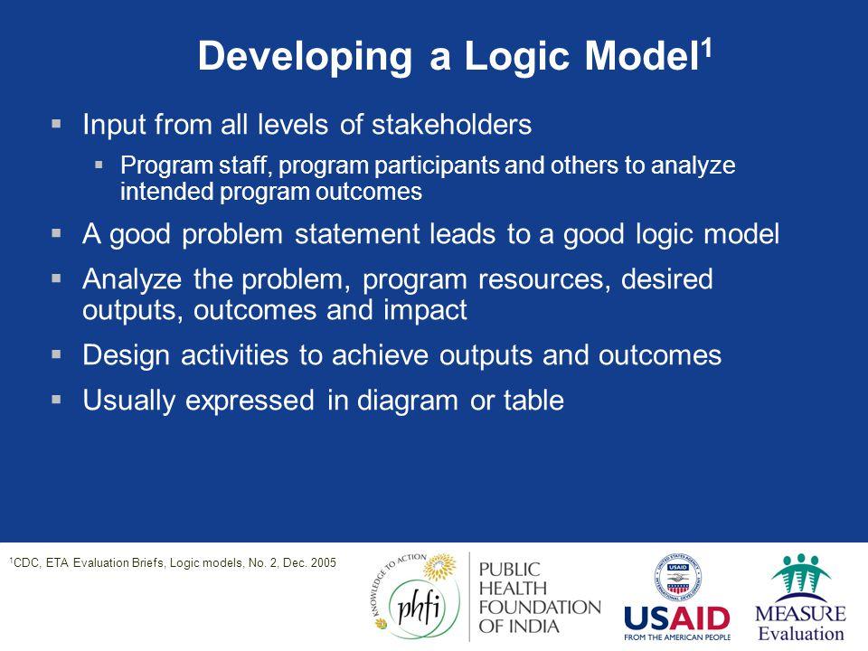 Developing a Logic Model1