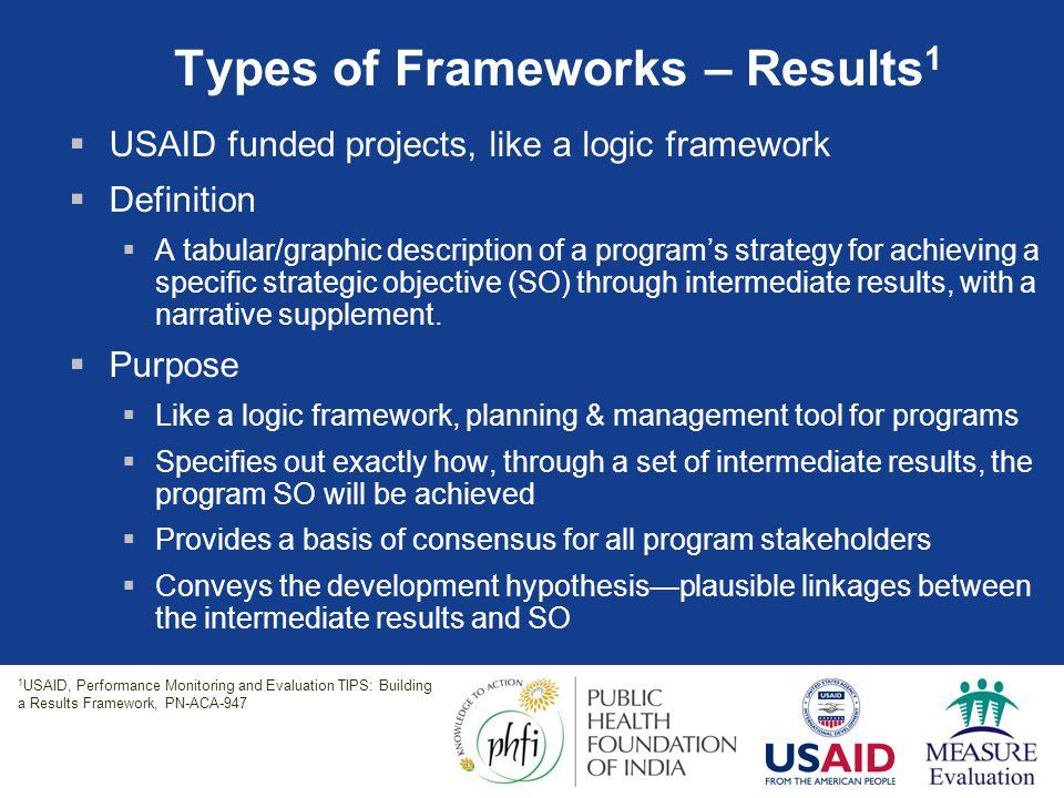Types of Frameworks – Results1