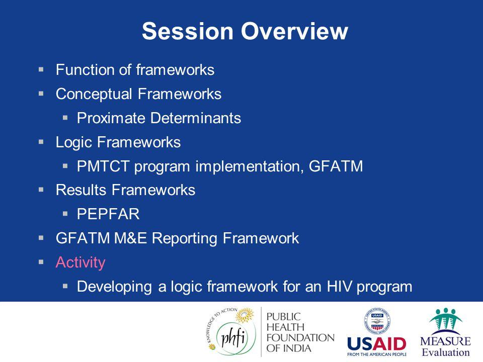 Session Overview Function of frameworks Conceptual Frameworks