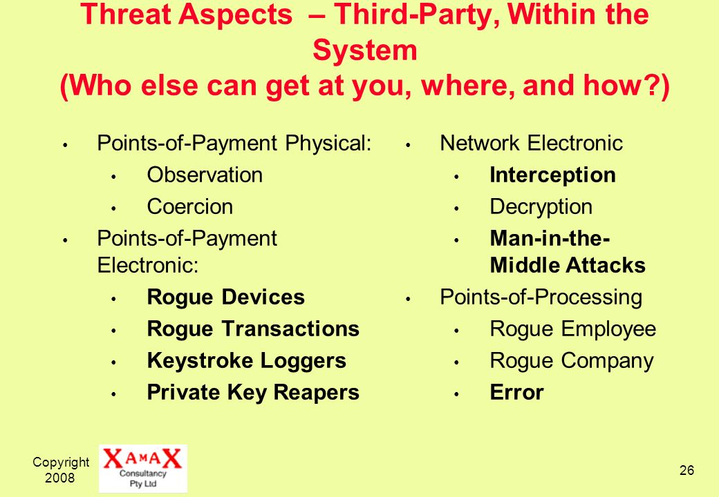Threat Aspects – Third-Party, Within the System (Who else can get at you, where, and how )