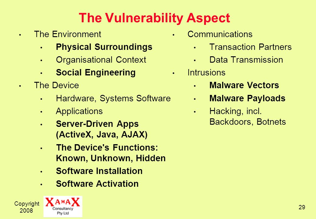 The Vulnerability Aspect