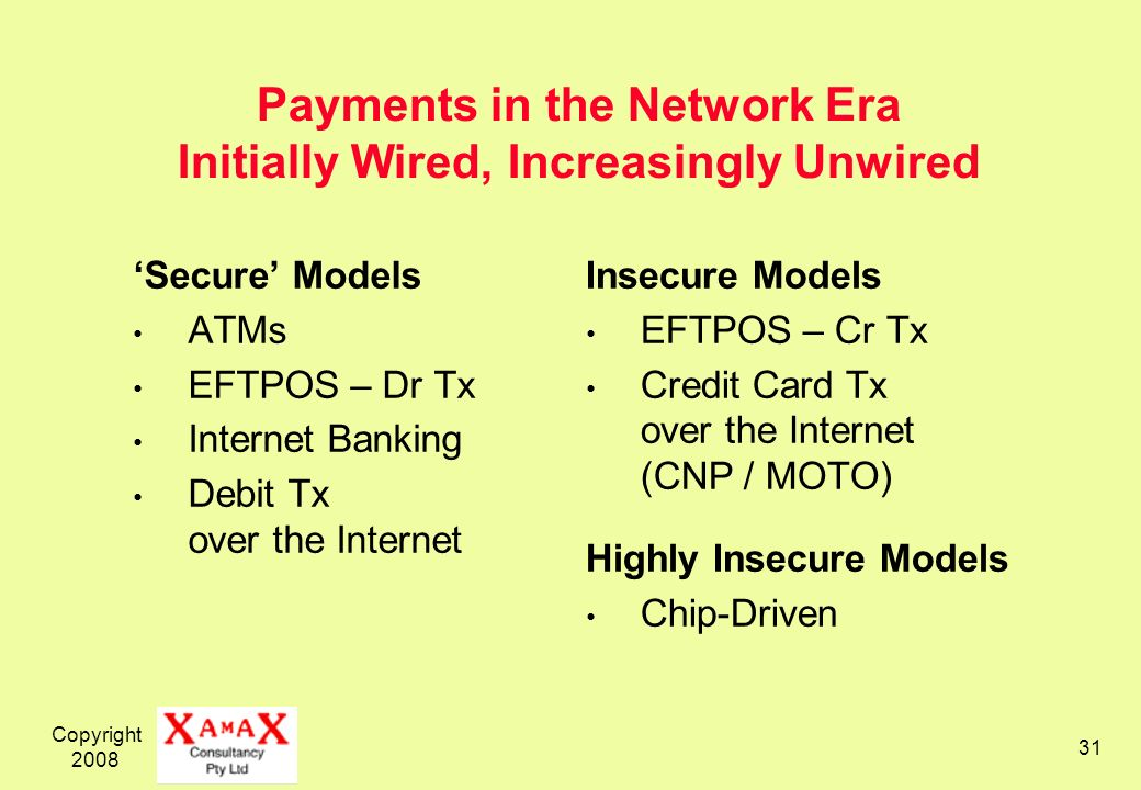 Payments in the Network Era Initially Wired, Increasingly Unwired