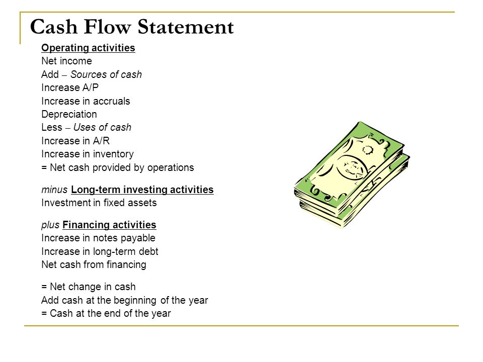 Cash Flow Statement Operating activities Net income