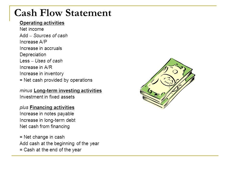 Cash Flow Statement Operating activities Net income