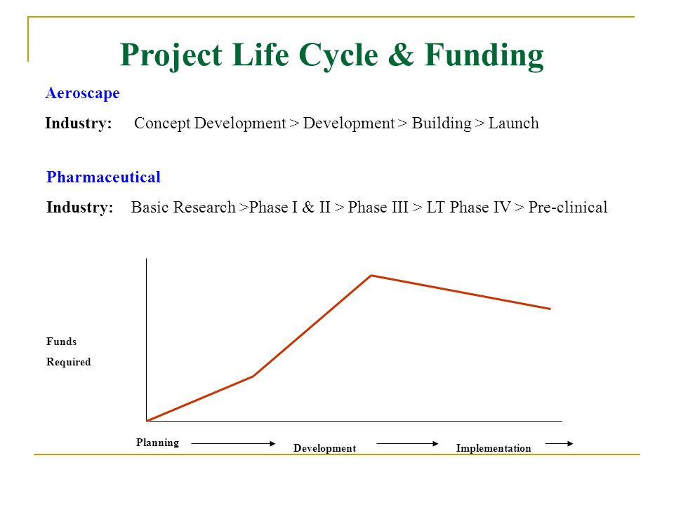 Project Life Cycle & Funding