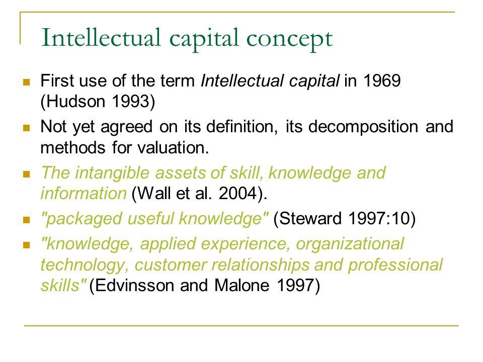 Intellectual capital concept