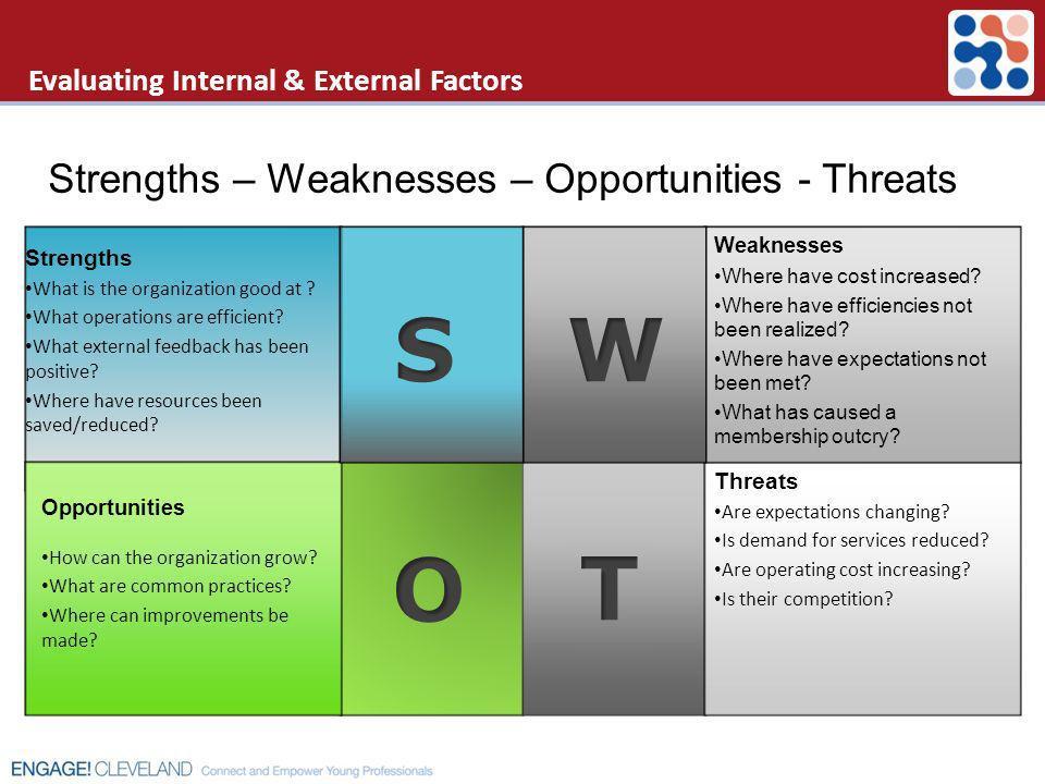 Evaluating Internal & External Factors