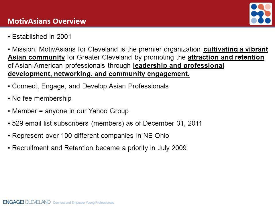 MotivAsians Overview Established in 2001