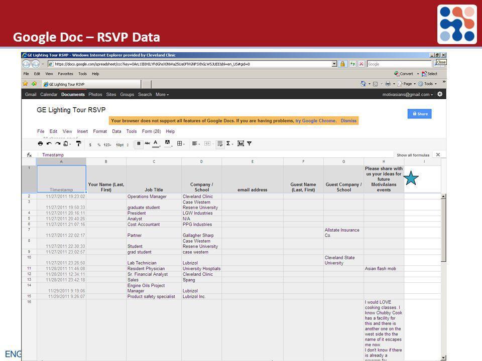 Google Doc – RSVP Data 35