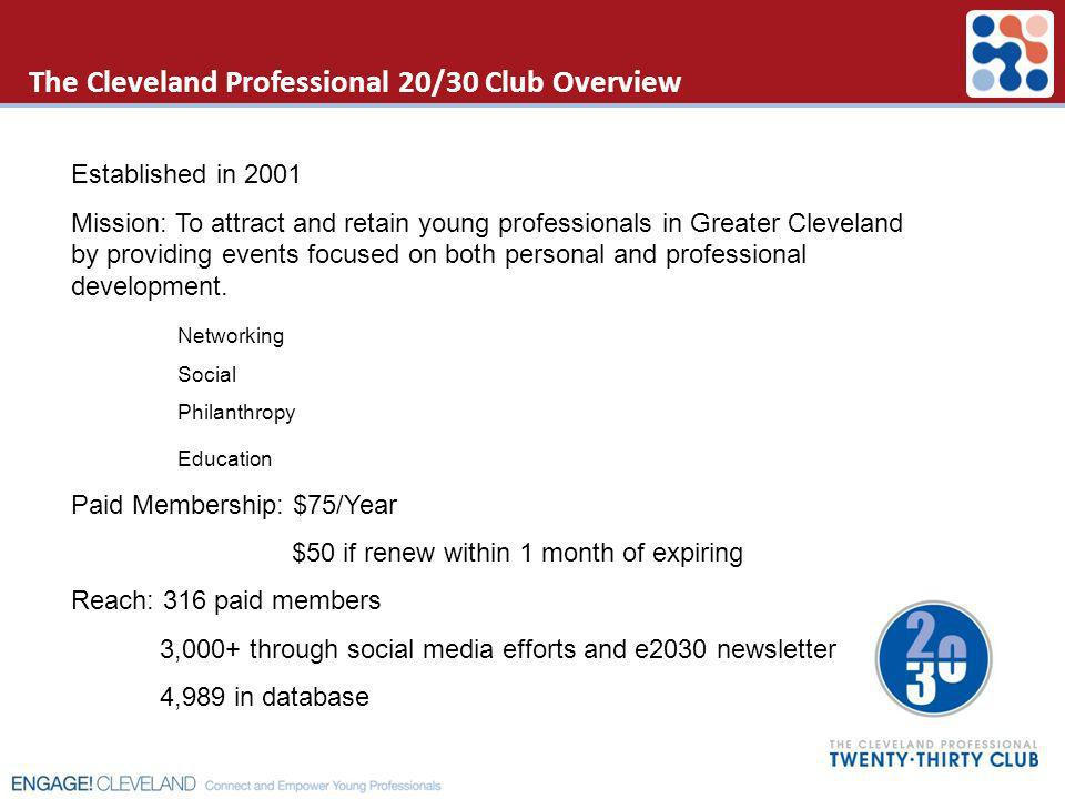 The Cleveland Professional 20/30 Club Overview