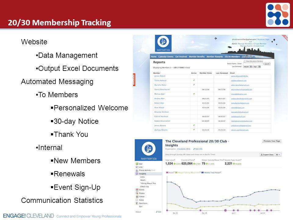 20/30 Membership Tracking Website Data Management