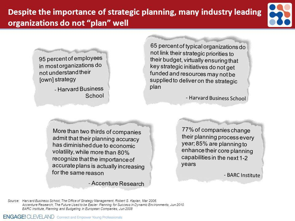 Despite the importance of strategic planning, many industry leading organizations do not plan well