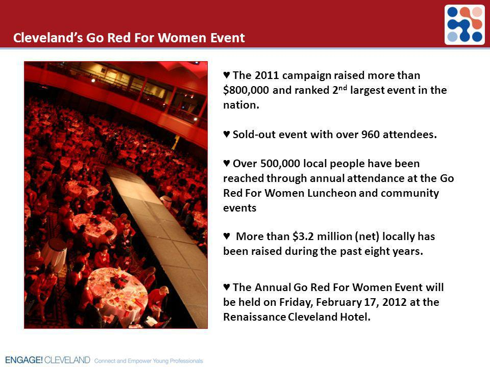 Cleveland's Go Red For Women Event