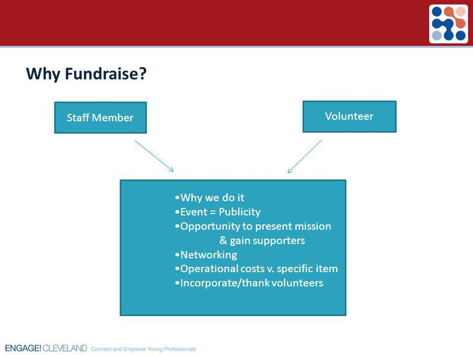 Why Fundraise Volunteer Staff Member •Why we do it •Event = Publicity