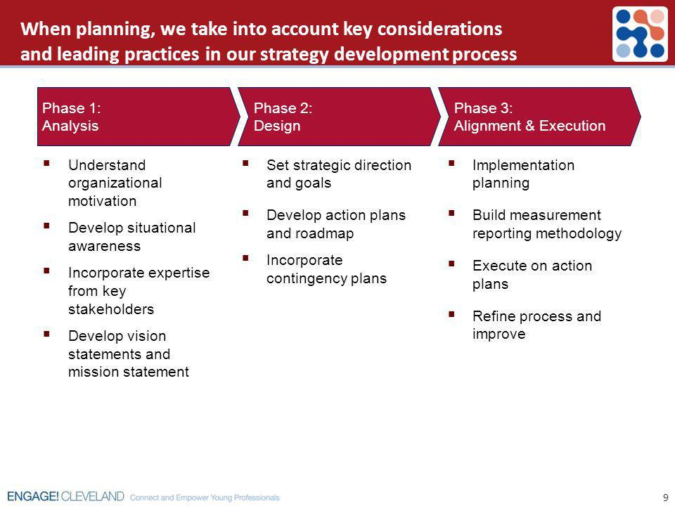 When planning, we take into account key considerations and leading practices in our strategy development process