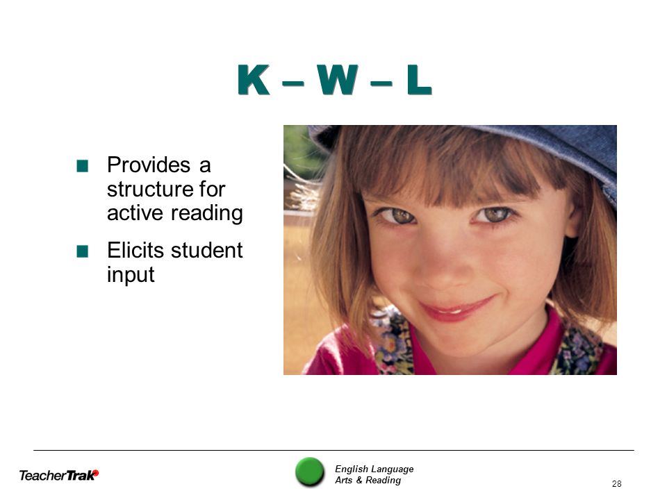 K – W – L Provides a structure for active reading