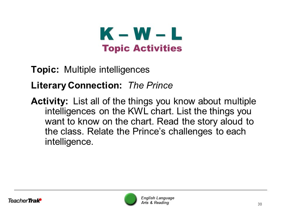 K – W – L Topic Activities Topic: Multiple intelligences