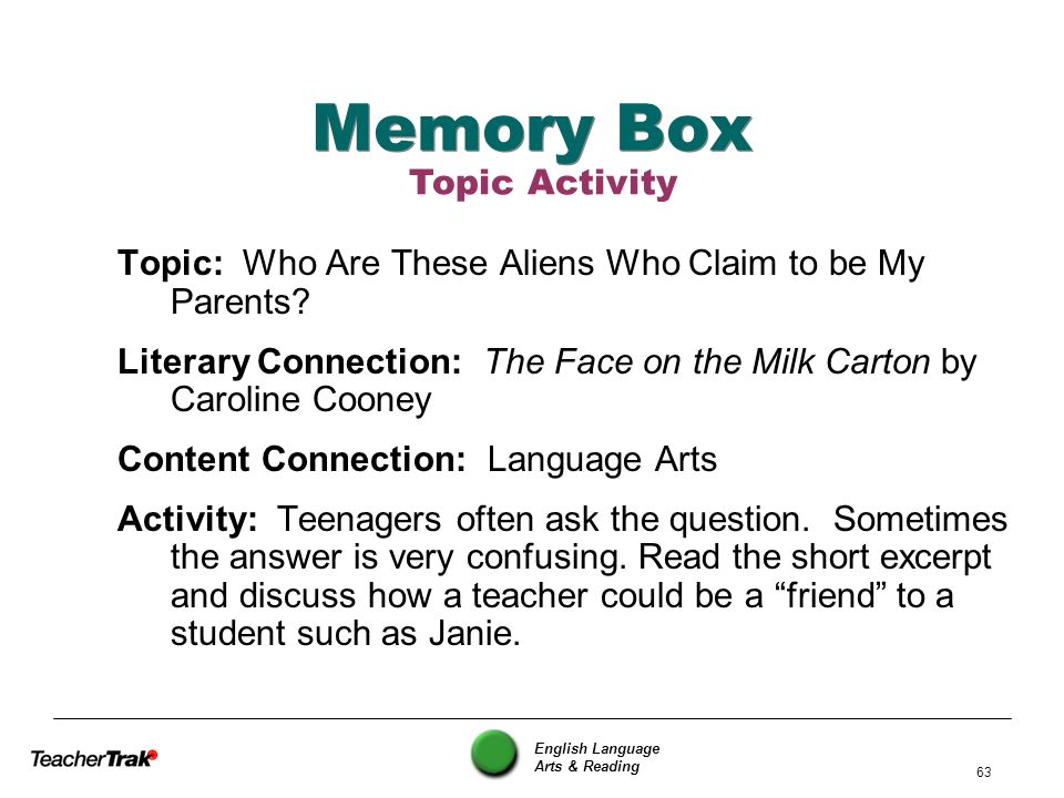 Memory Box Topic Activity