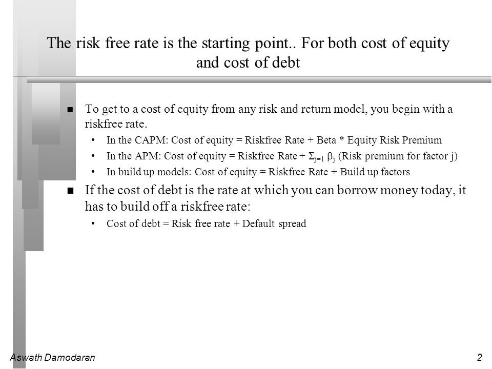 The risk free rate is the starting point