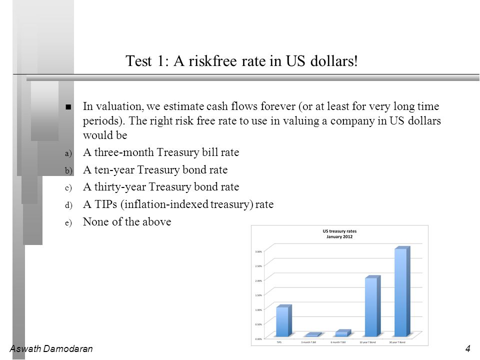 Test 1: A riskfree rate in US dollars!