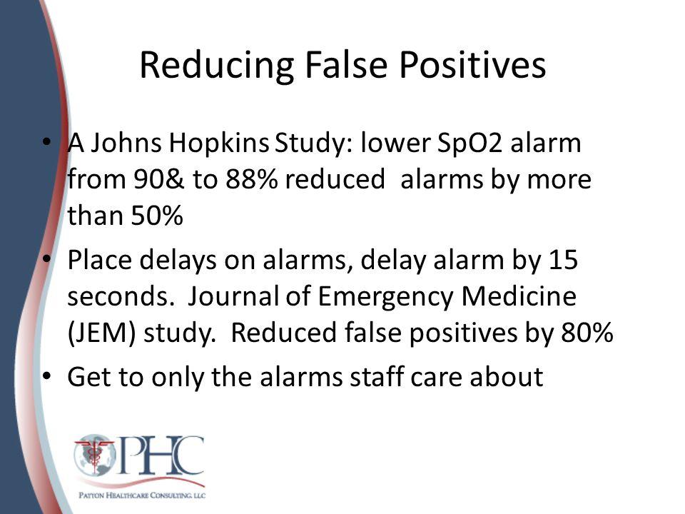 Reducing False Positives