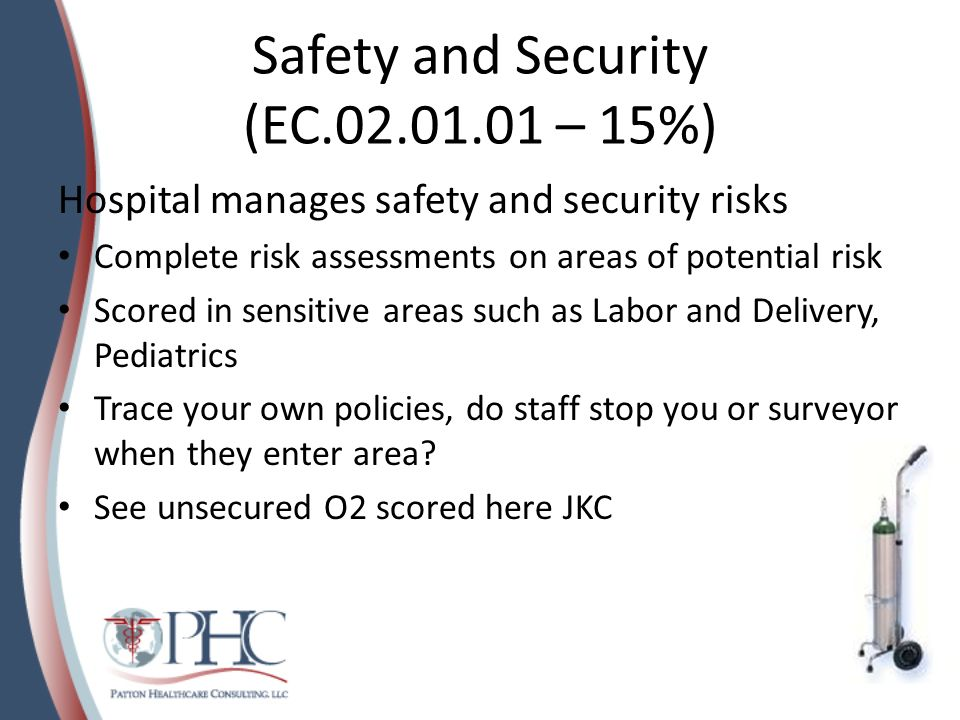 Safety and Security (EC.02.01.01 – 15%)