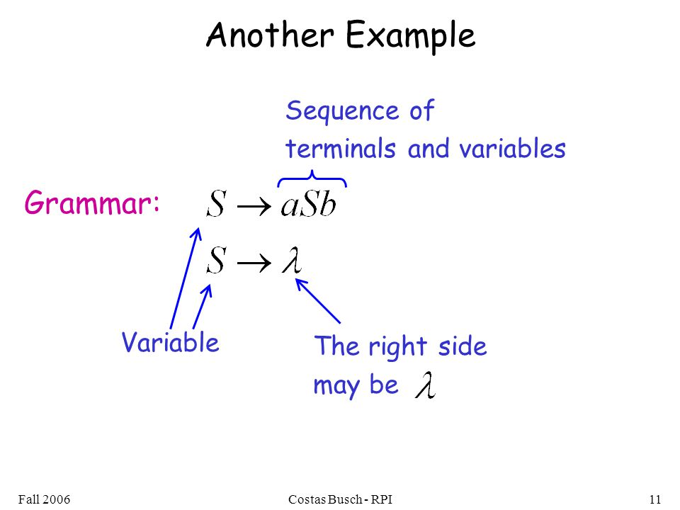 Another Example Grammar: Sequence of terminals and variables Variable