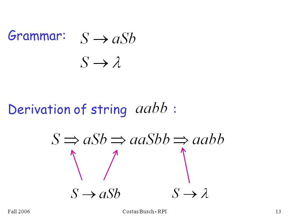 Grammar: Derivation of string : Fall 2006 Costas Busch - RPI