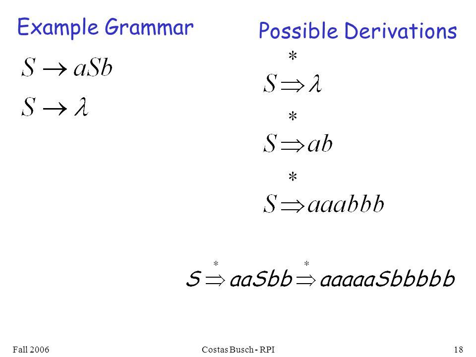 Example Grammar Possible Derivations Fall 2006 Costas Busch - RPI