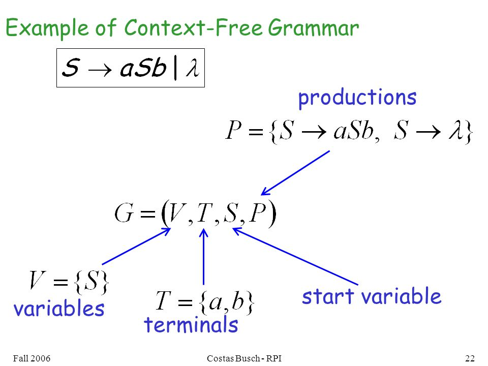 Example of Context-Free Grammar
