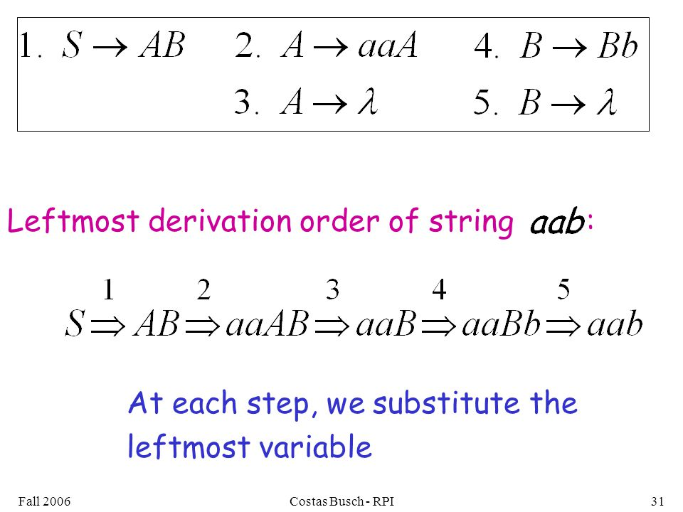 Leftmost derivation order of string :