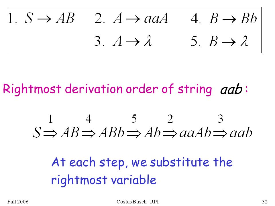 Rightmost derivation order of string :